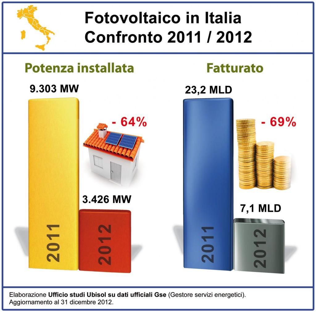 solare_2012_2