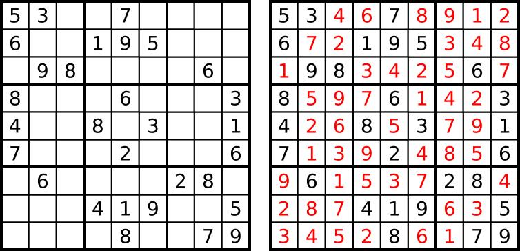 """Uno schema di gioco del sudoku e, a destra, la sua soluzione (evidenziata in rosso).Il sudoku (giapponese: 数独, sūdoku, nome completo 数字は独身に限る Sūji wa dokushin ni kagiru, che in italiano vuol dire """"sono consentiti solo numeri solitari"""") è un gioco di logica: fu inventato dal matematico svizzero Eulero da Basilea (1707-1783). La versione moderna del gioco fu pubblicata per la prima volta nel 1979 dall'architetto statunitense Howard Garns all'interno del Dell Magazines con il titolo """"Number Place"""". In seguito fu diffuso in Giappone dalla casa editrice Nikoli nel 1984, per poi diventare noto a livello internazionale soltanto a partire dal 2005."""