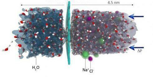 grafene-desalinizzazione-acqua