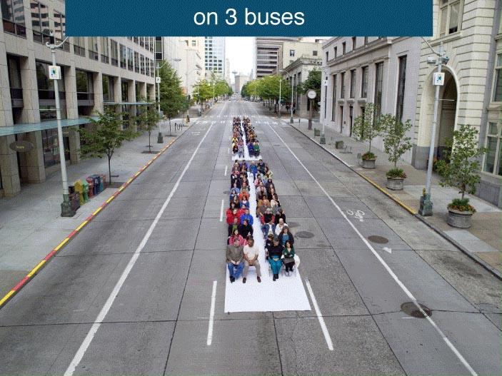 sostenibilita-confronto-trasporti
