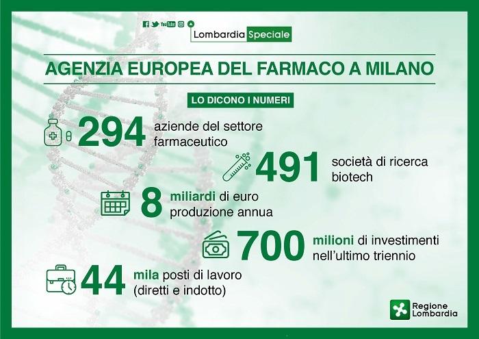 agenzia-europea-farmaco